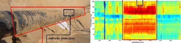 Изоляция, нанесенная в полевых условиях, и соответствующие данные обследования
